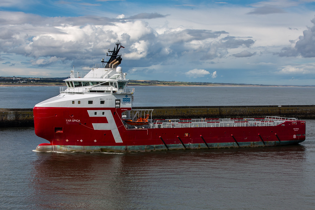 Anchor Handling Tug Supply Vessels Market