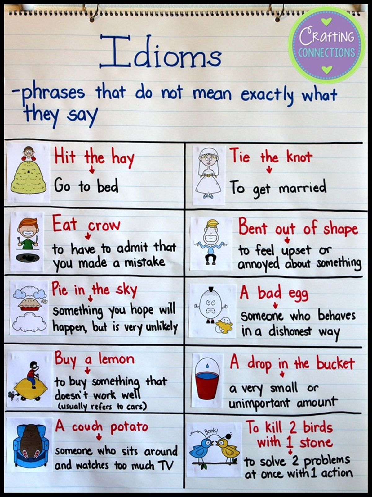 Home English Idioms Fluent Land