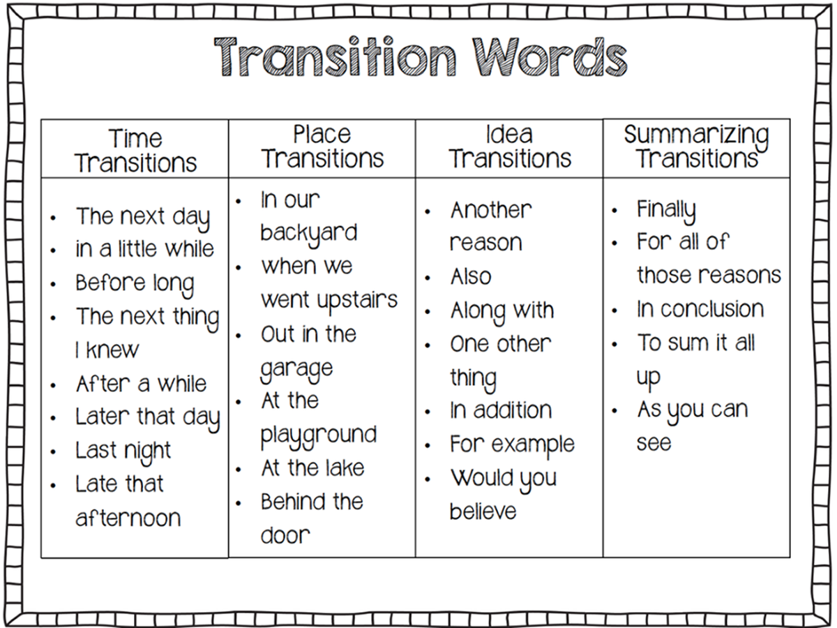 english transition words essays What follows is a list of transition words which you might without these types of words, your writing will introducing transition words list of english words.