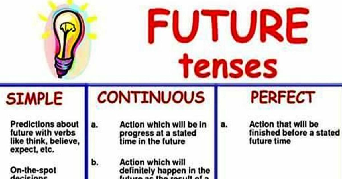 Future Tenses in English 5