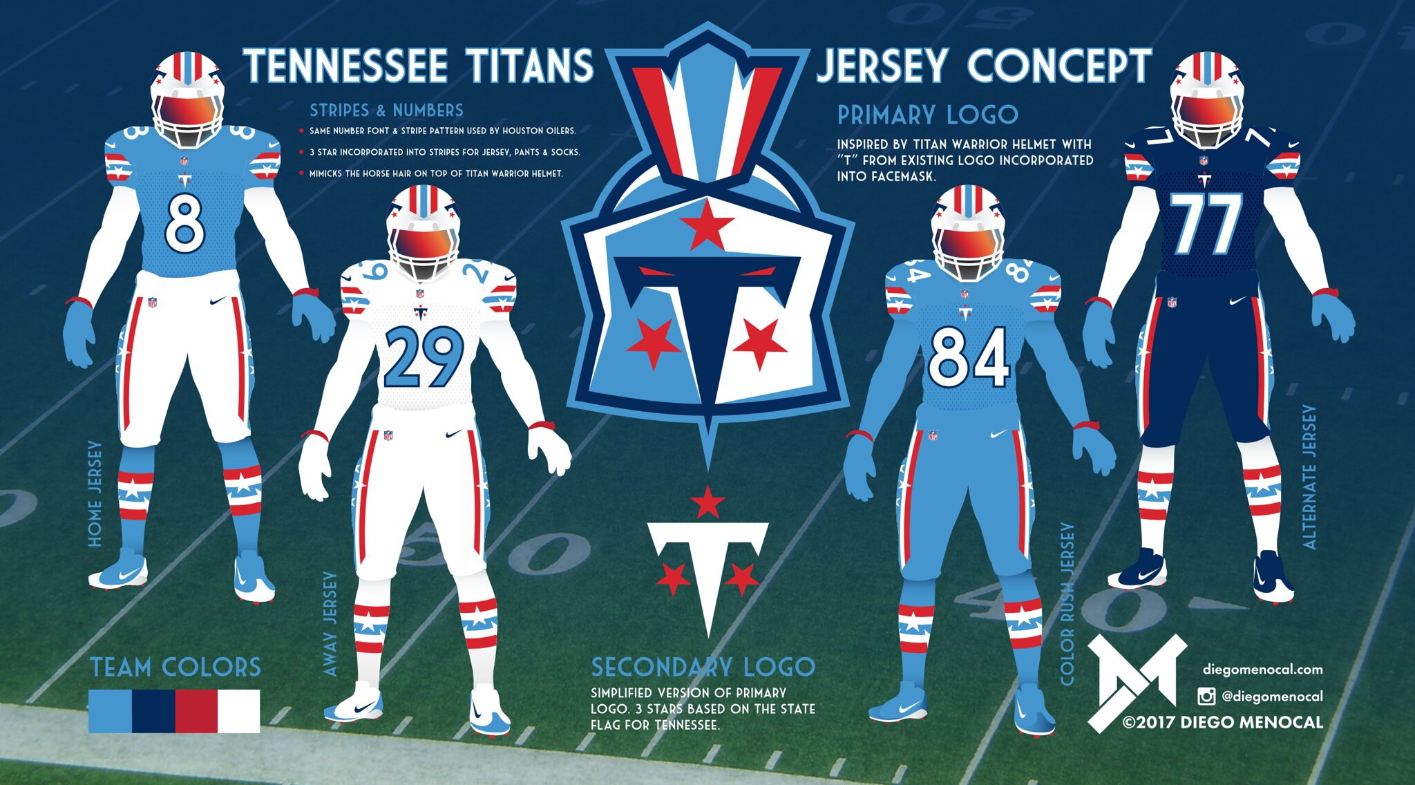 cdcfb9ea8 Several contestants gave the Titans a new logo based on a knight s or gladiator s  helmet. This a pretty tired sports design trope (think Michigan State