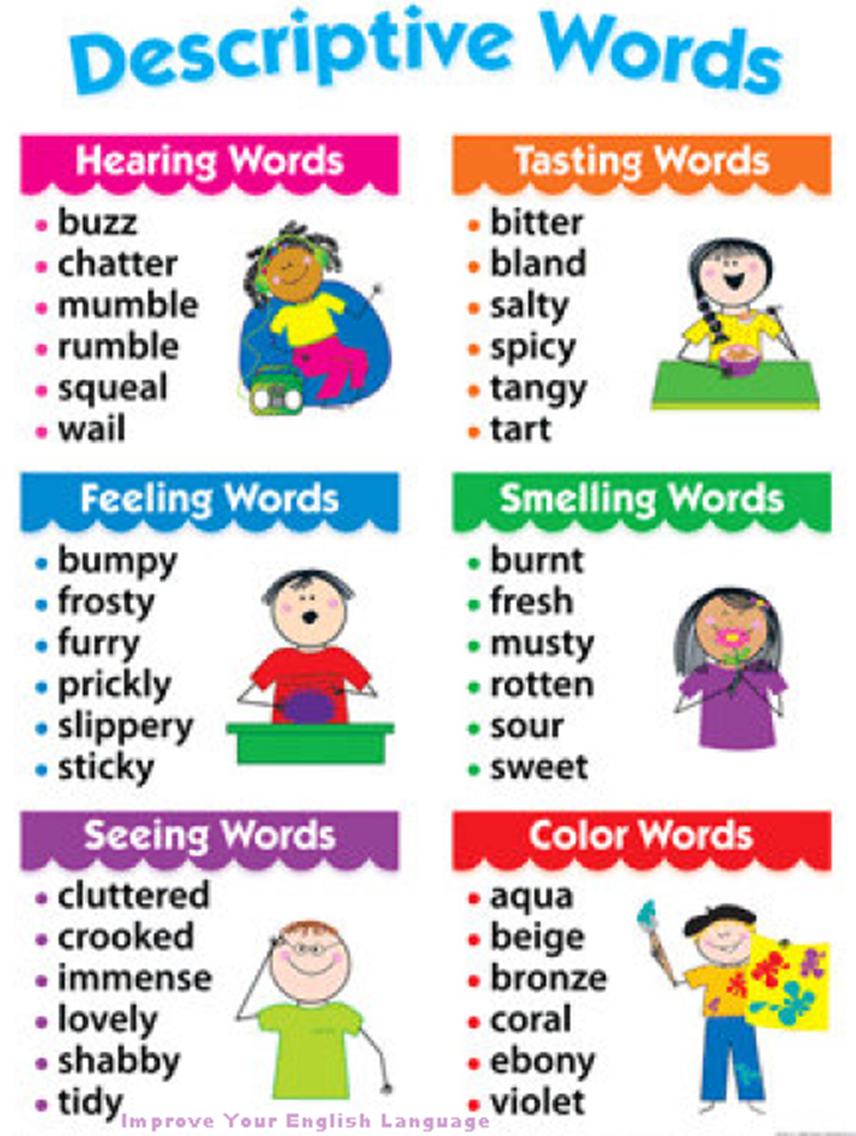 Other Ways to Say … 3