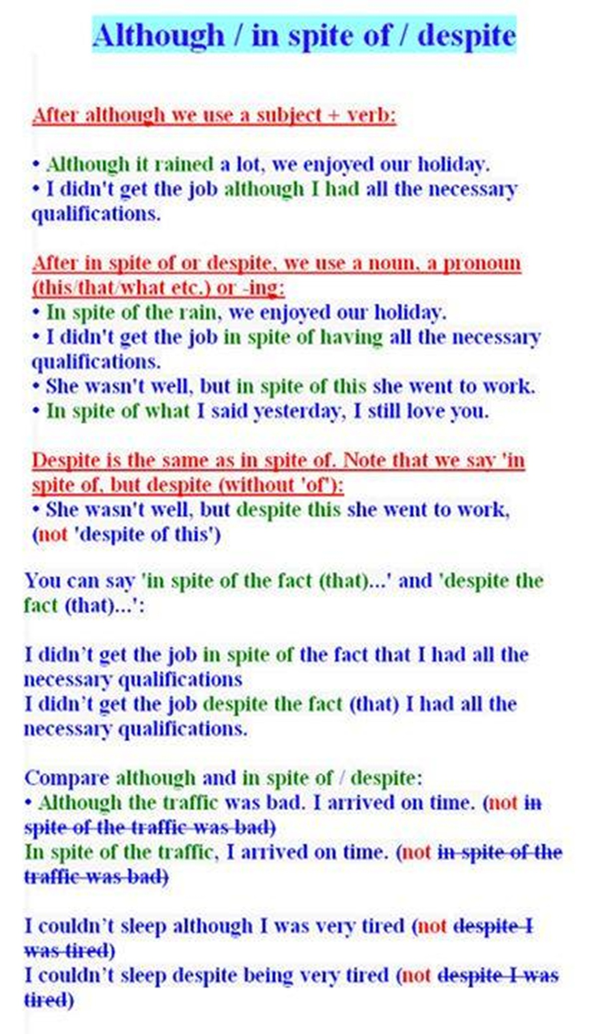 Commonly Confused Words 3
