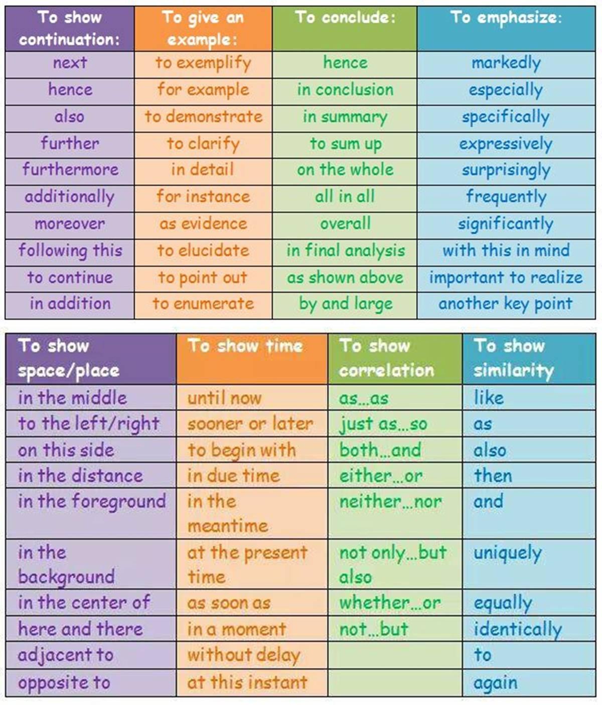 Advanced Classification Lists