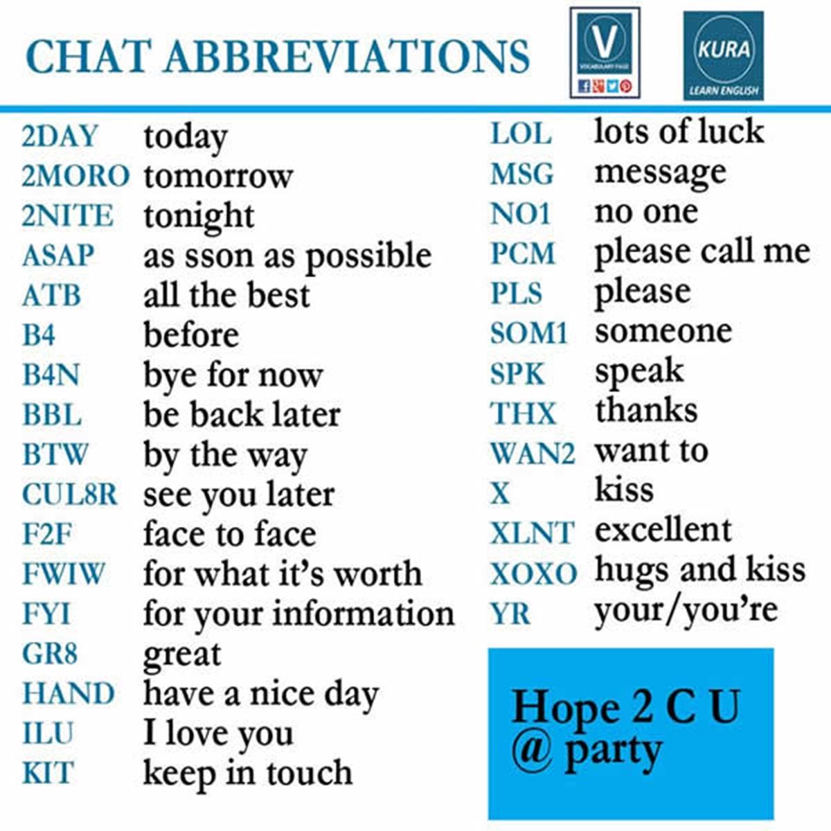 Abbreviations in English 3