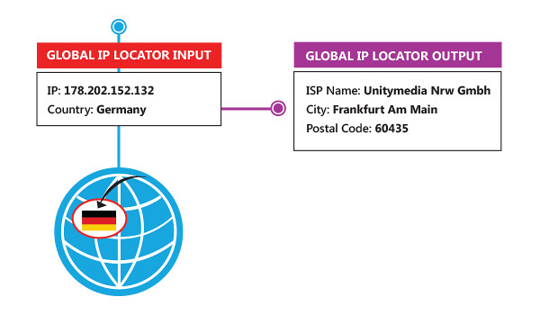 locate ip address