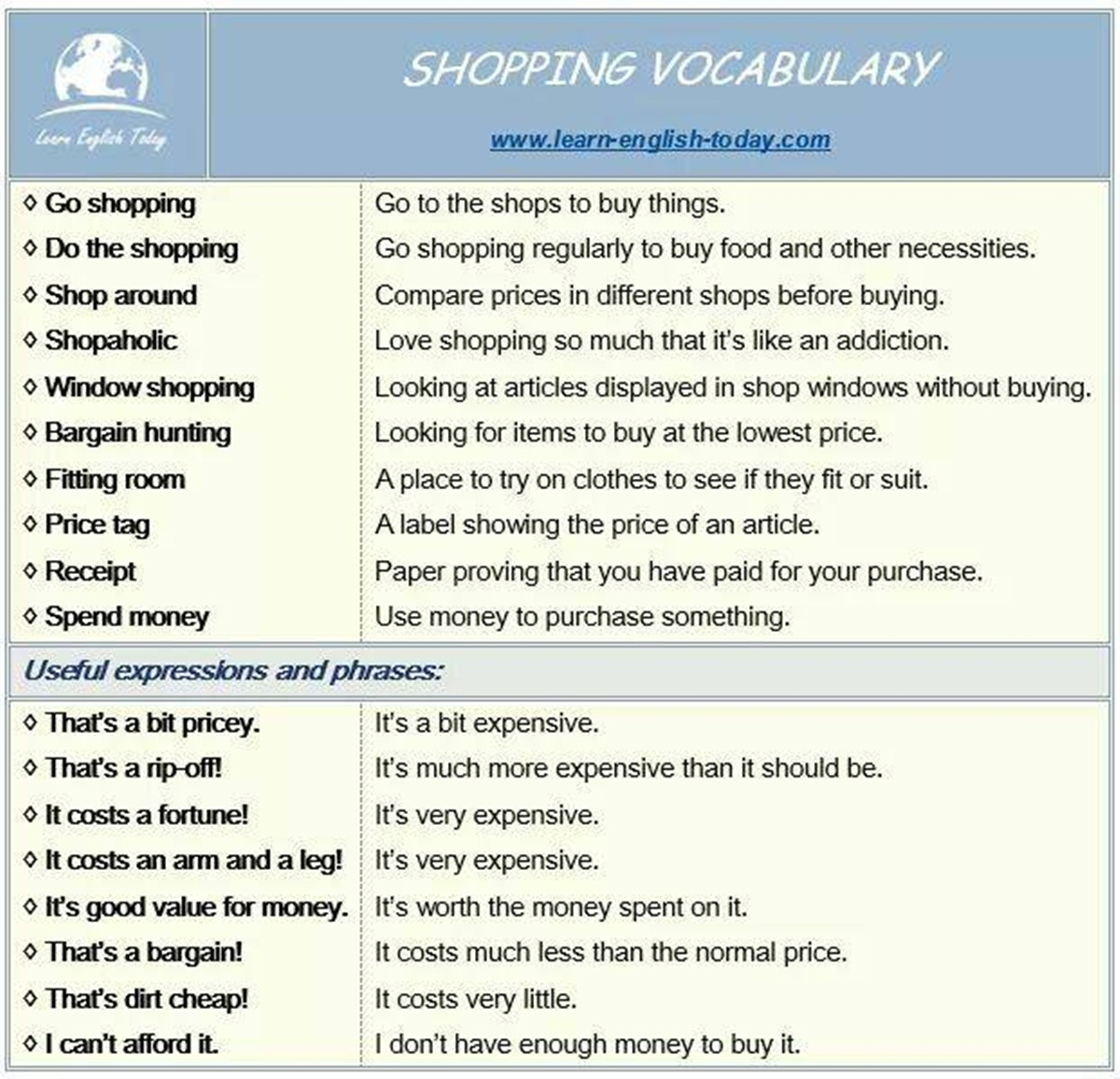 Useful Expressions & Phrases for Shopping 3