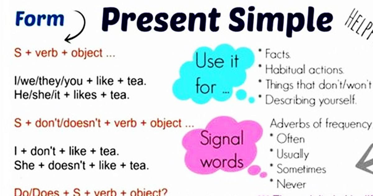The Present Simple & Present Continuous Tense in English 5