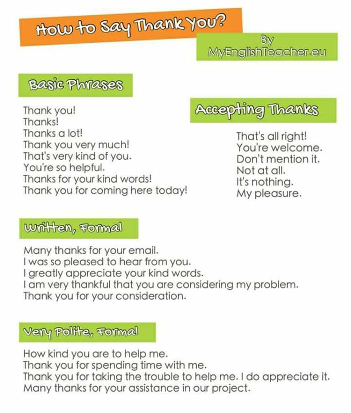 """Different Ways to Say & Respond to """"THANK YOU"""" in English 3"""