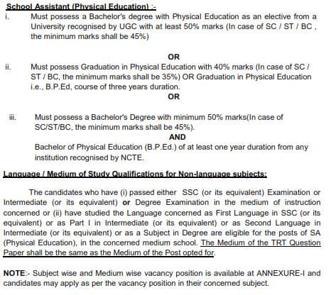 TSPSC Teacher Recruitment Test (TRT) 2017 - 18: Language Pandit Exam Postponed