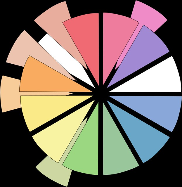 Colour wheel from my palette