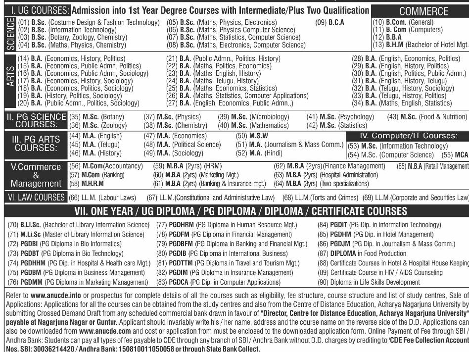ANUCDE Admission  2018   Acharya Nagarjuna University Distance Education