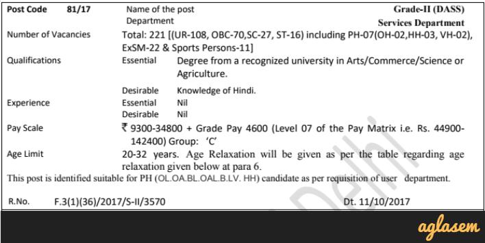 DSSSB Recruitment 2017 (03/2017) 835 Vacancies Warder, Grade II DASS, Other Posts