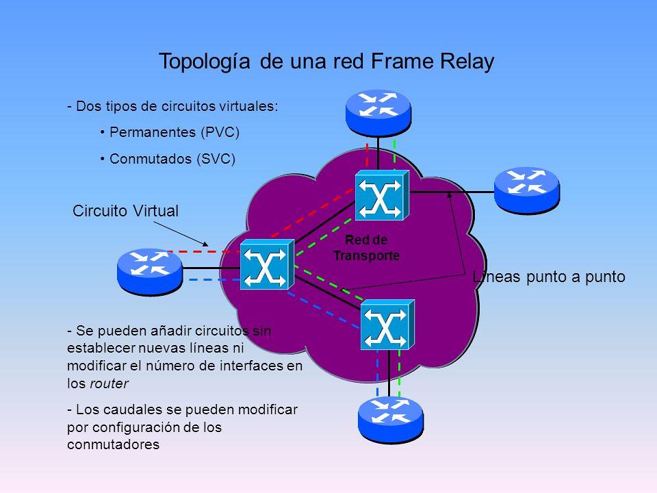 Topología+de+una+red+Frame+Relay | - Dos tipos de circuitos … | Flickr
