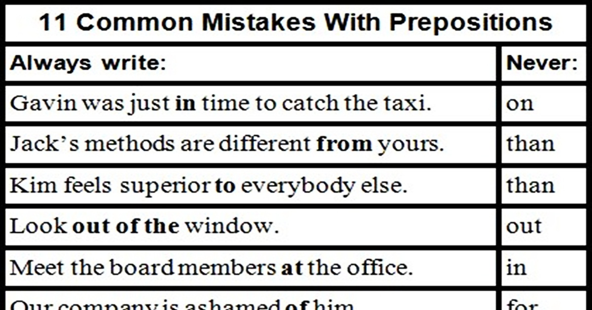 Common Mistakes with Prepositions 5