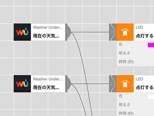 MESH Weather Underground 天気変化通知
