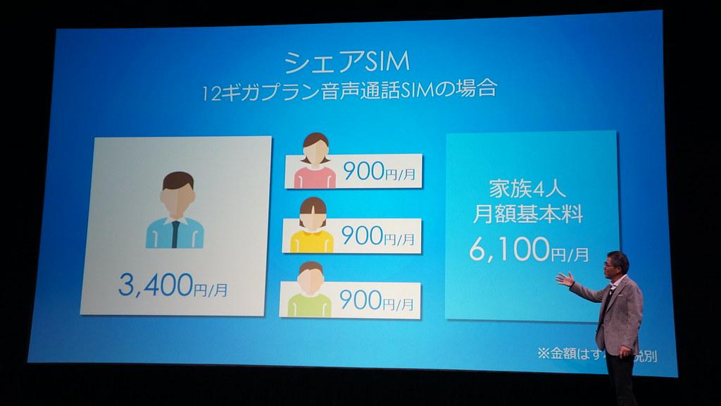 2枚目からは月額900円「シェアSIM」