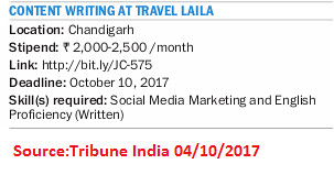 Content Writing At Travel Laila,Chandigarh.