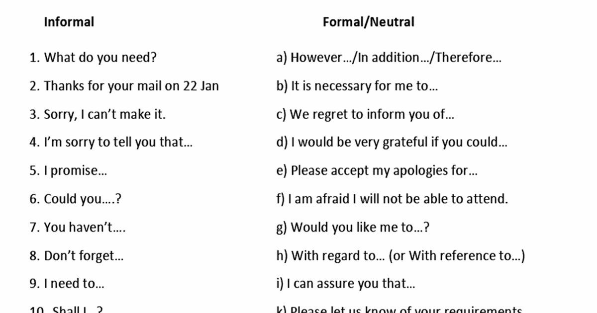 Differences between Formal & Informal Letter 5