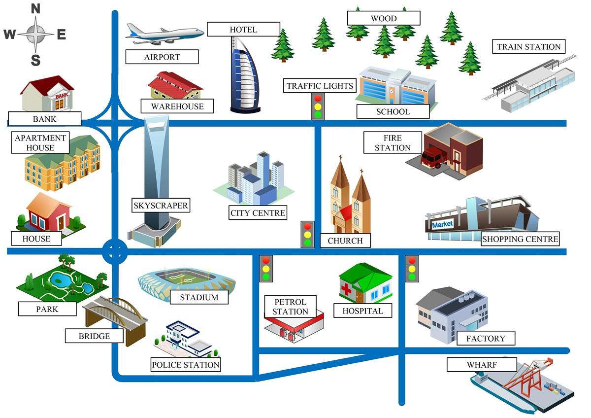 Vocabulary: PLACES AROUND THE CITY 3