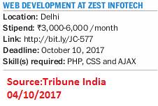 Web Development At Zest Infotech,Delhi