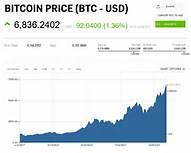 David Wolman Wired Bitcoin Mining