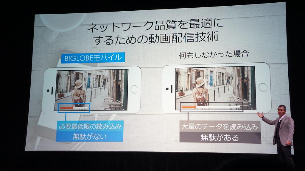 月額1,980円で動画見放題、BIGLOBEモバイルが「エンタメSIM」をスタート