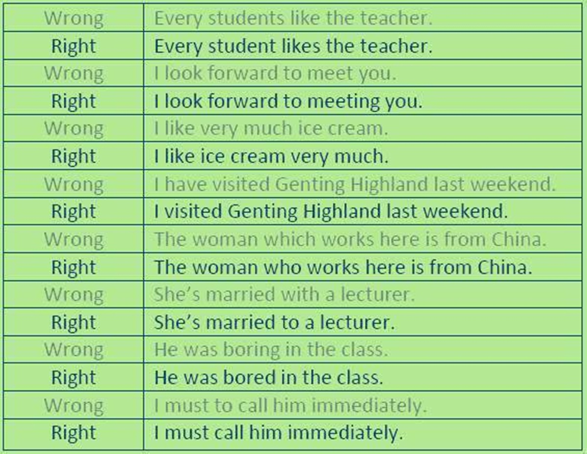 Common Mistakes in English 3