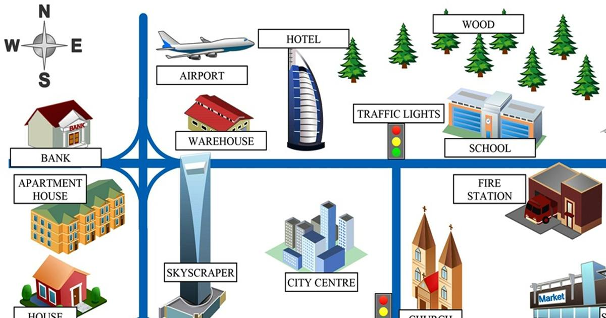 Vocabulary: PLACES AROUND THE CITY 5