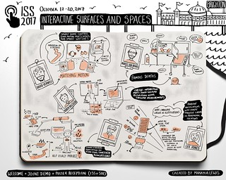 Digital Sketchnotes from  2017 ACM International Conference on Interactive Surfaces and Spaces (ISS2017) drawn by Dr Makayla Lewis | by maccymacx
