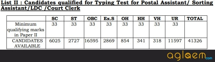 SSC CHSL Result 2017 For Tier 2   Check LDC DEO PA / SA (10+2) Result
