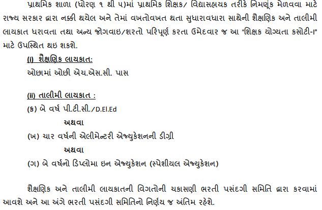 Gujarat Teacher Eligibility Test (TET) 2017