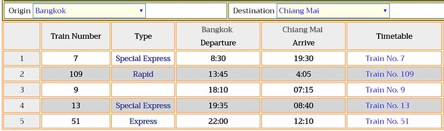 Timetable of Train No 9 Bangkok to Chiang Mai