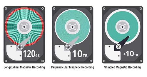discos-duros-tecnologias-1