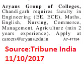 Aryans Group of Colleges,Faculty in Engineering,Chandigarh.