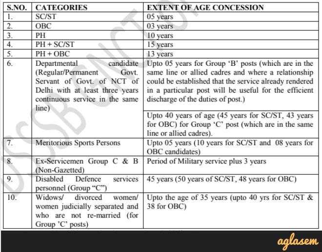 DSSSB Online Application Form 2017 (03/2017) | Login