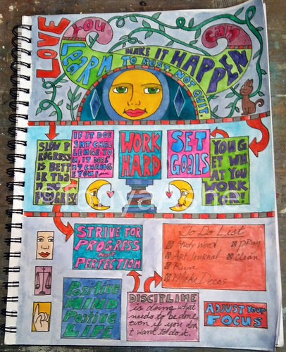 Adjust Your Focus Art Journal Page WM | by Tonya Ashe