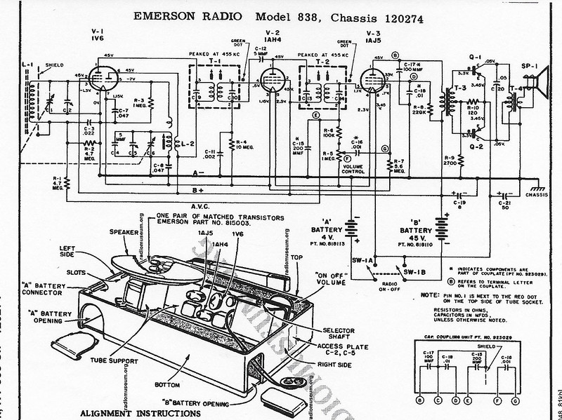 Antique Radio Forums View Topic