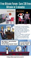Where Do I Buy Bitcoin
