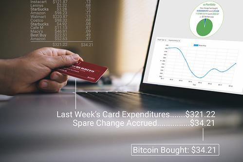 Goana Dupa Bitcoin Value