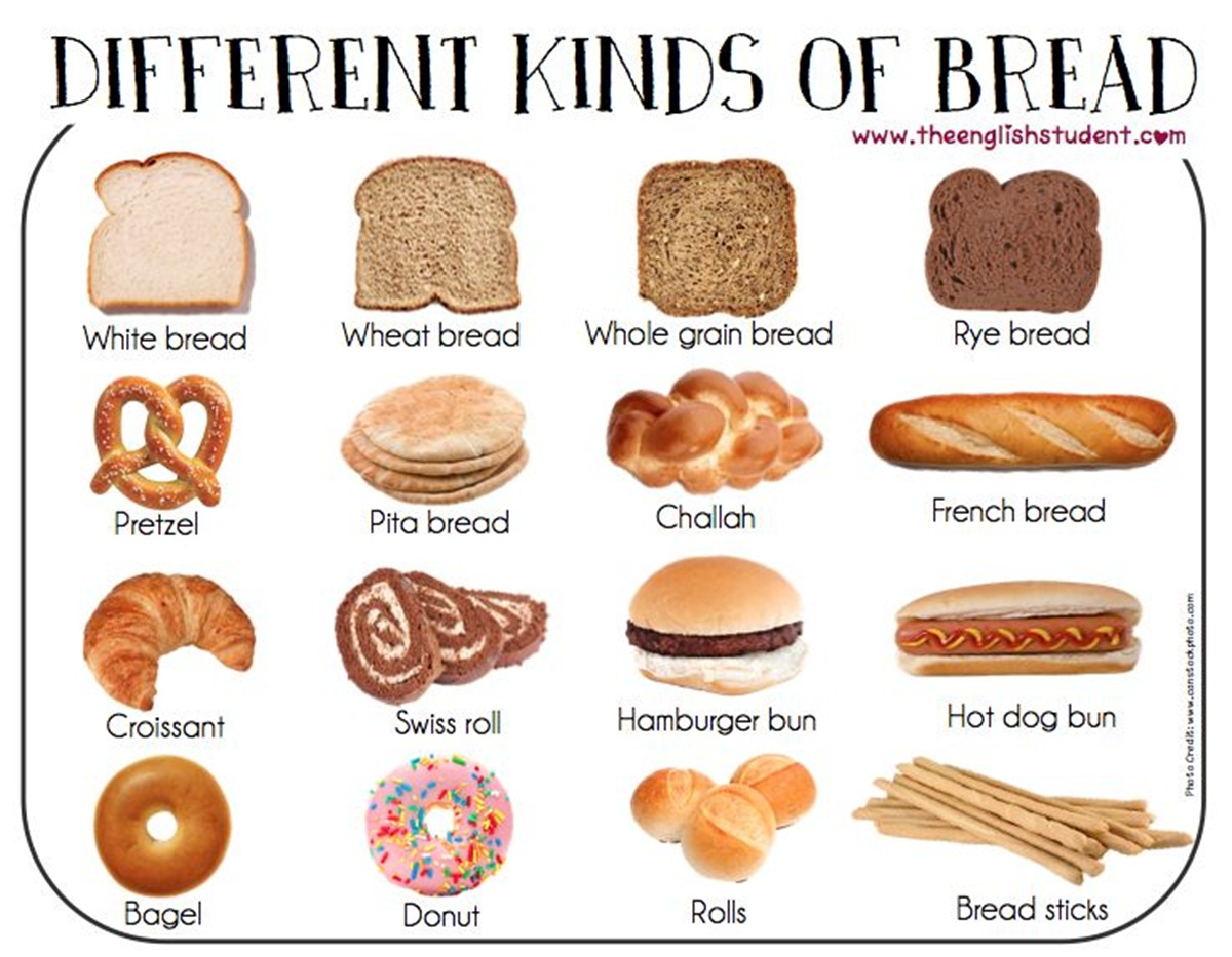 Vocabulary: Different Kinds of Breads 3