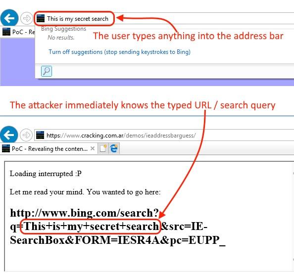 Уязвимость в IE — слив поисковых запросов