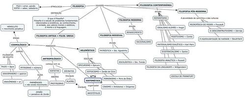 mapa-conceptual-universidad