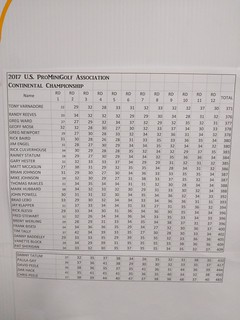 2017 USPMGA Continental Championships Final Scores | by Putting Penguin