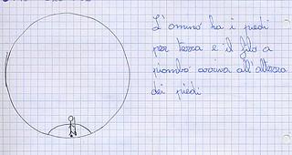 fig 6b