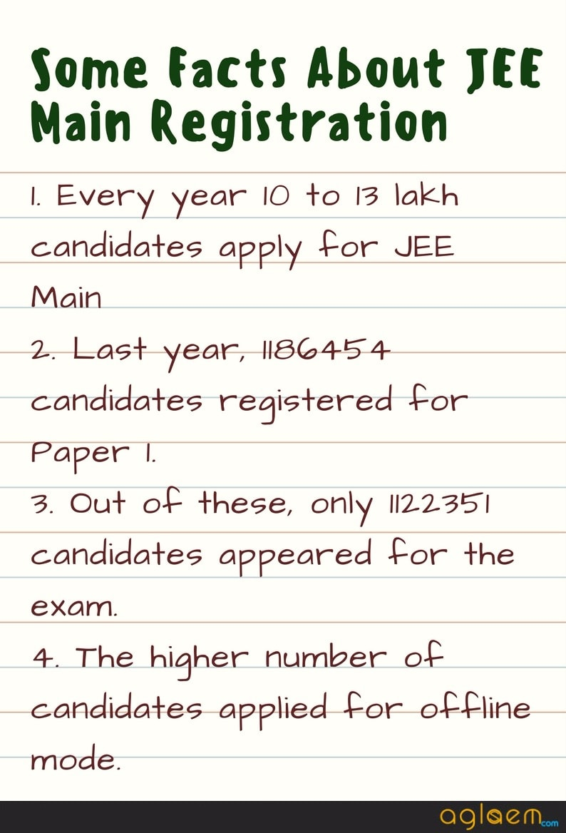Successfully submit JEE Main 2018 Application Form In First Attempt   Know Here How!
