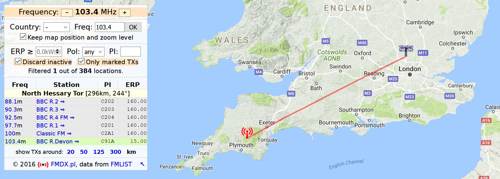 103.4 BBC R. Devon