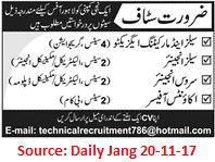 Private Company,Accounts Officer,Lahore