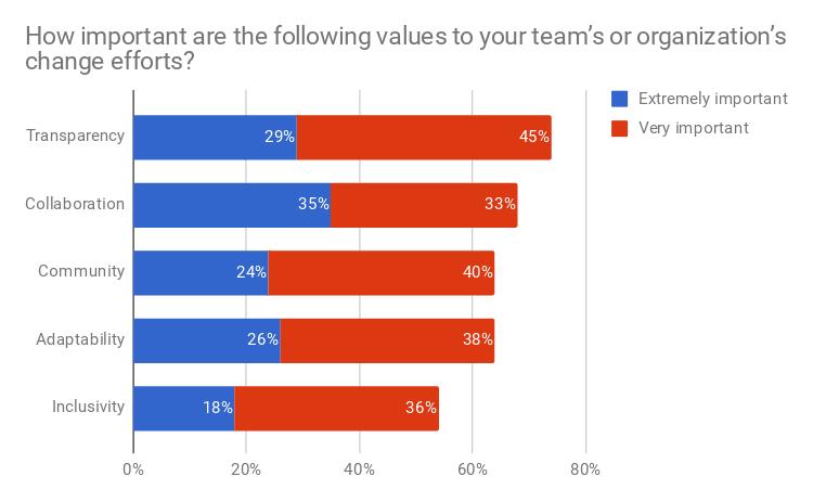 Red-Hat-publica-los-resultados-de-su-encuesta-sobre-cultura-Open-Source-5