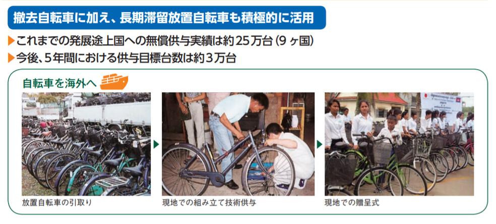 因應人口減少的未來社會形態,日本在自行車服務方面做了許多新嘗試,如提供大型車輛停車格、附帶方便往上層移動的輸送帶、將棄置自行車捐給發展中國家等。2